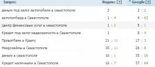 Продвижение сайта sevskypka.ru