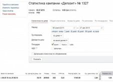"""Конкорд банк - Депозит """"10 дней"""""""