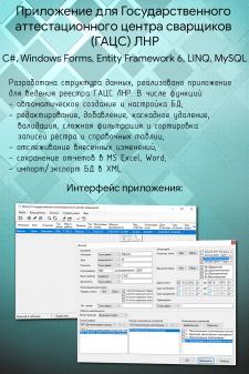 Приложение для ведения реестра ГАЦС ЛНР