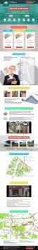 Дизайн сайта (Landing Page) для ЖК «Государев Дом»