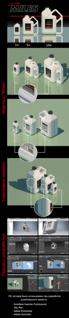 Разработка дизайна упаковки антифриза