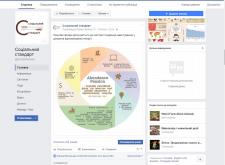 Ведение и наполнение страницы в сети Facebook