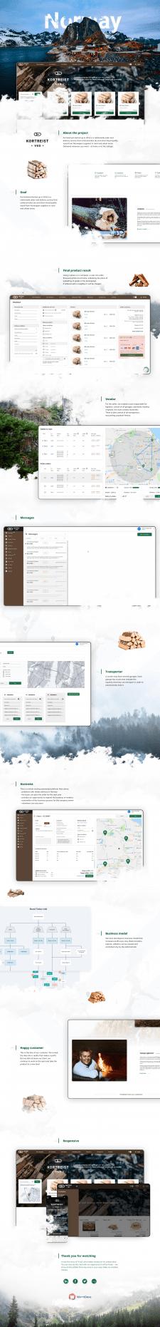 Kortrest Ved UI/UX Design