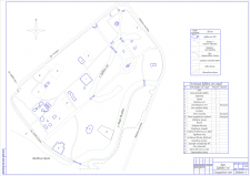 Ситуационный план территории парка