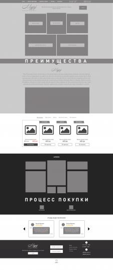Прототип интернет-магазина дизайнерской одежды