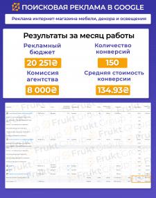 Реклама интернет-магазина мебели и декора