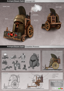 Steam Tank. Concept Art.