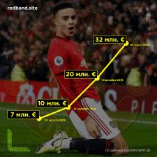 Спортивная инфографика