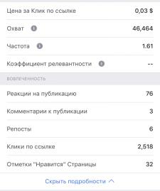 Настройка рекламной компании Facebook