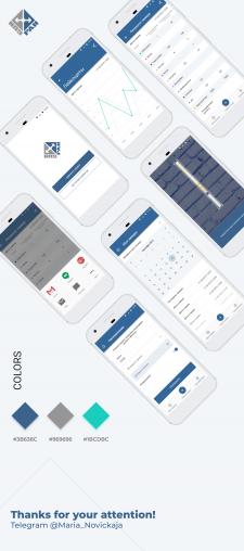 ИПУ РАН Android App