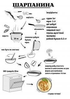 Иллюстрированный Рецепт