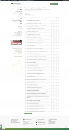 Создание психологического теста под Wordpress