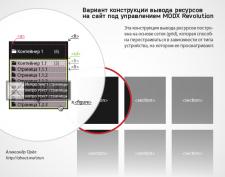Прототип конструкции UI элемента для вывода ресурсов на сайт