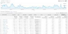 Импорт расходов в Google Analitics