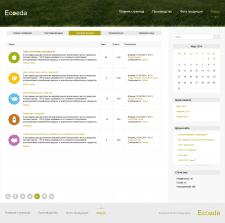 Ecoeda forum