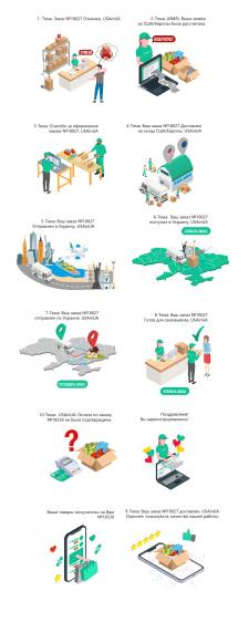2D инфографика для HTML рассылки