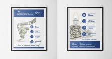 Разработка дизайна плаката