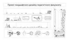 Ескізний проект ландшафтного дизайну
