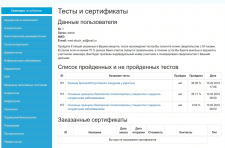WordpRess плагин тестирования персонала