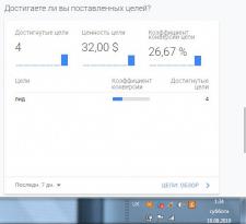 Конверсия моего сайта 26.67% из трафика Google Ads