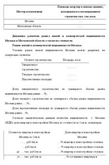Развитие рынка жилой недвижимости Москвы и области