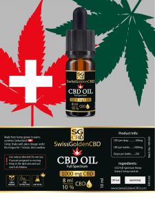 Логотип и Этикетка для товара CBD oil (кбд масло)