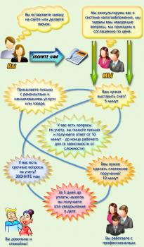Дизайн изображения для сайта