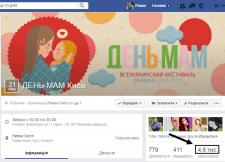 """Таргетингова реклама в facebook """"День Мам"""""""
