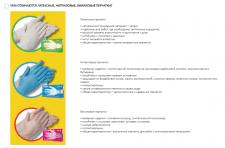 Виды перчаток, а также их отличия