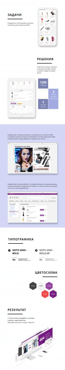 Дизайн магазина косметики для компании AVON