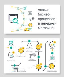 инфографика к статье