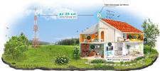 Техдизайн: местность, дом в разрезе, 3G сигнал