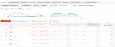 """РК в Google AdWords / """"KAZ INTER Vector Group"""""""