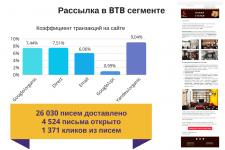 btb рассылка