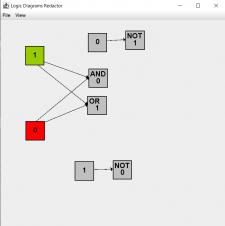Logic Diagrams Redactor