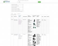 XML прайс по Детским коляскам для Розетки