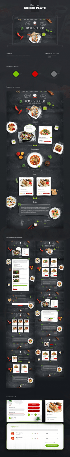 Kimchi plate (corporate)