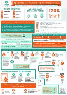 Инфографика по Закону Украины