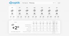 Sinoptik redesign concept