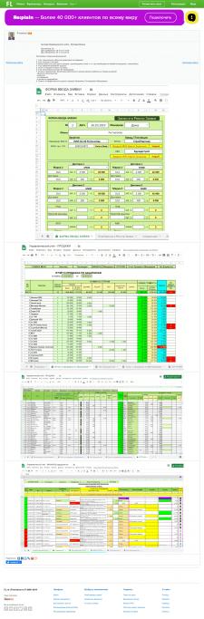 Система операционного и управленческого учета