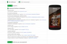 Оптимизация сайта под Google. Проверка Page Speed