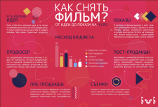 Инфографика для IVI нажмите, чтобы перейти