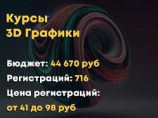 Курсы 3D Графики - Таргетированная реклама
