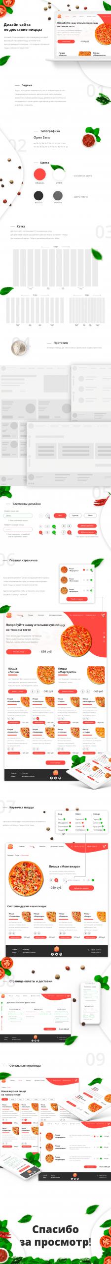 """Сайт доставки вкусной пиццы """"Pizza"""""""