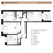 Планировочное решение 3х-комнатной квартиры