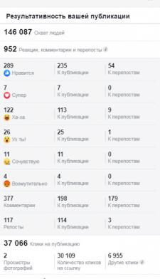 Facebook трафик на сайт клиента