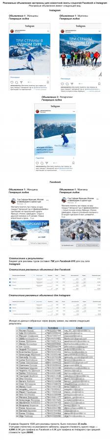 Таргетинг для горнолыжных туров в FB и Instagram