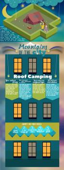 Roof camping инфографика