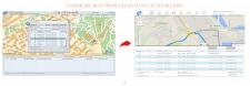 Редизайн интерфейса системы GPS мониторинга