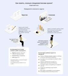 Инфографика для веб-студии